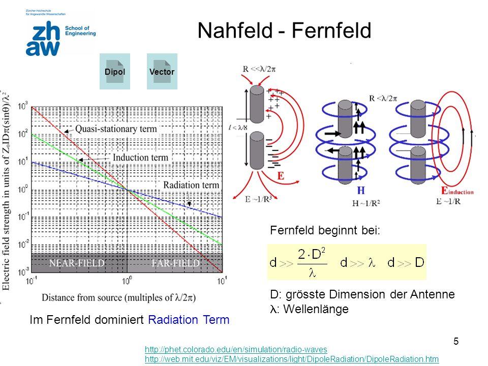 5 Nahfeld - Fernfeld Fernfeld beginnt bei: Vector D: grösste Dimension der Antenne : Wellenlänge Dipol Im Fernfeld dominiert Radiation Term http://phe