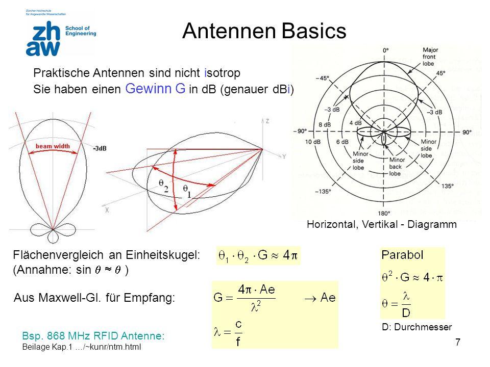 7 Antennen Basics Praktische Antennen sind nicht isotrop Sie haben einen Gewinn G in dB (genauer dBi) Flächenvergleich an Einheitskugel: (Annahme: sin