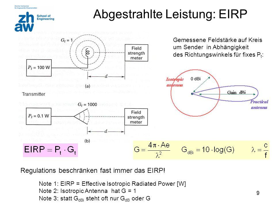 9 Abgestrahlte Leistung: EIRP Note 1: EIRP = Effective Isotropic Radiated Power [W] Note 2: Isotropic Antenna hat G = 1 Note 3: statt G dBi steht oft