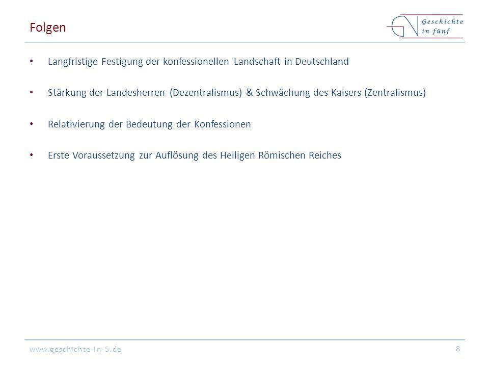 www.geschichte-in-5.de Folgen Langfristige Festigung der konfessionellen Landschaft in Deutschland Stärkung der Landesherren (Dezentralismus) & Schwäc
