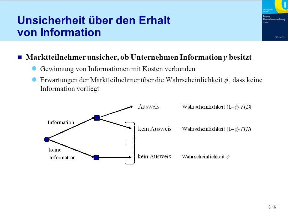 8.16 Unsicherheit über den Erhalt von Information n Marktteilnehmer unsicher, ob Unternehmen Information y besitzt Gewinnung von Informationen mit Kos