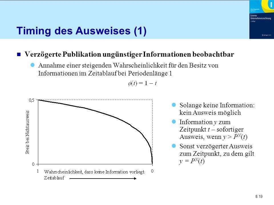 8.19 Timing des Ausweises (1) n Verzögerte Publikation ungünstiger Informationen beobachtbar Annahme einer steigenden Wahrscheinlichkeit für den Besit