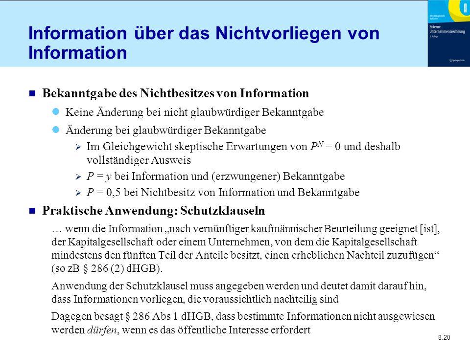 8.20 Information über das Nichtvorliegen von Information n Bekanntgabe des Nichtbesitzes von Information Keine Änderung bei nicht glaubwürdiger Bekann