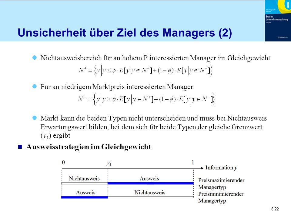 8.22 Unsicherheit über Ziel des Managers (2) Nichtausweisbereich für an hohem P interessierten Manager im Gleichgewicht Für an niedrigem Marktpreis in