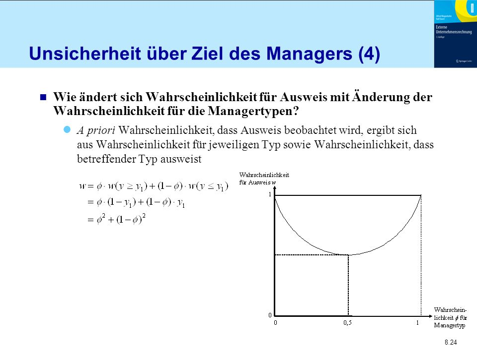 8.24 Unsicherheit über Ziel des Managers (4) n Wie ändert sich Wahrscheinlichkeit für Ausweis mit Änderung der Wahrscheinlichkeit für die Managertypen