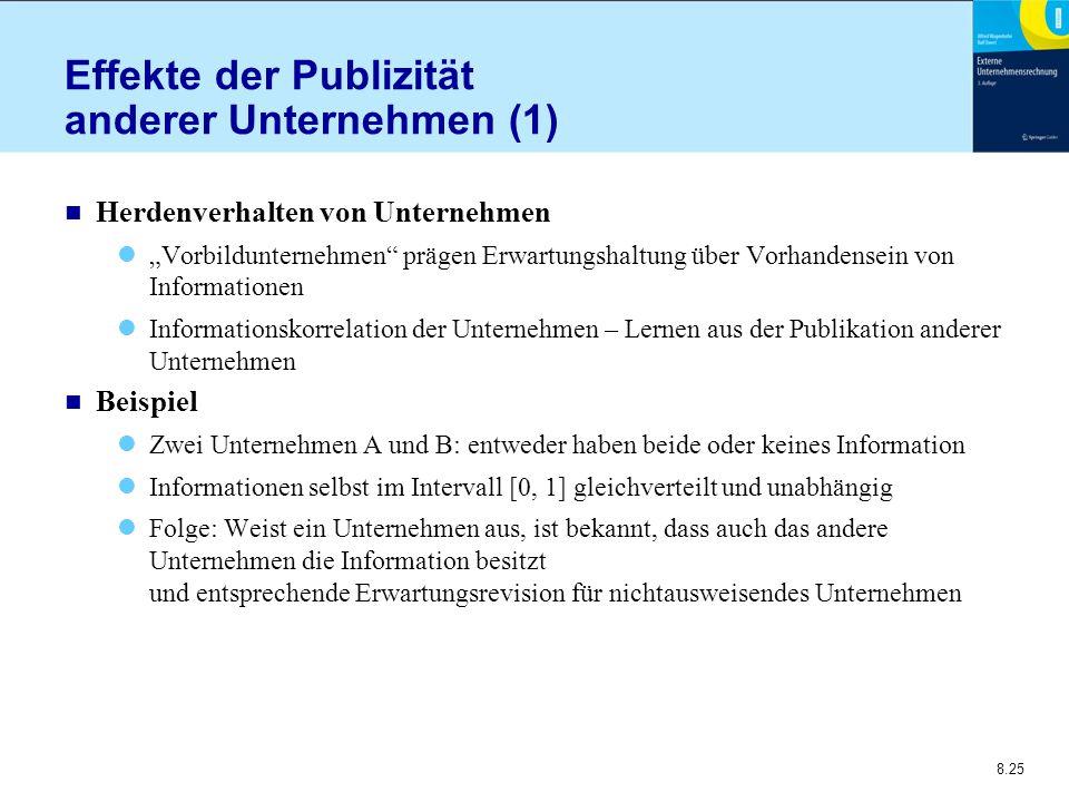 """8.25 Effekte der Publizität anderer Unternehmen (1) n Herdenverhalten von Unternehmen """"Vorbildunternehmen"""" prägen Erwartungshaltung über Vorhandensein"""