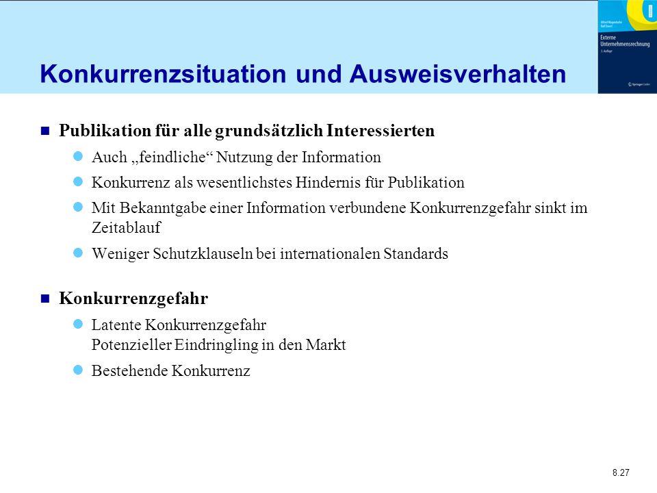 """8.27 Konkurrenzsituation und Ausweisverhalten n Publikation für alle grundsätzlich Interessierten Auch """"feindliche"""" Nutzung der Information Konkurrenz"""