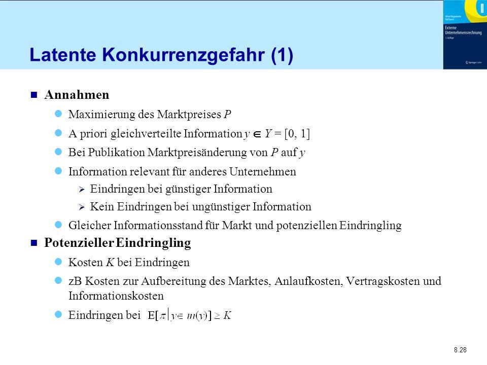 8.28 Latente Konkurrenzgefahr (1) n Annahmen Maximierung des Marktpreises P A priori gleichverteilte Information y  Y = [0, 1] Bei Publikation Marktp