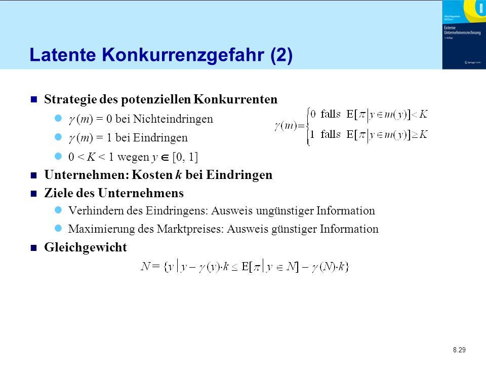8.29 Latente Konkurrenzgefahr (2) n Strategie des potenziellen Konkurrenten  (m) = 0 bei Nichteindringen  (m) = 1 bei Eindringen 0 < K < 1 wegen y