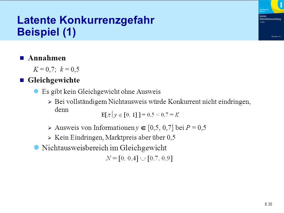 8.30 Latente Konkurrenzgefahr Beispiel (1) n Annahmen K = 0,7; k = 0,5 n Gleichgewichte Es gibt kein Gleichgewicht ohne Ausweis  Bei vollständigem Ni