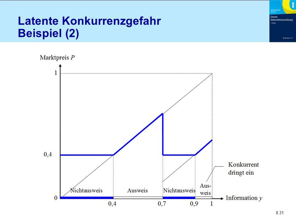 8.31 Latente Konkurrenzgefahr Beispiel (2)