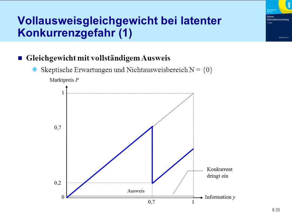 8.33 Vollausweisgleichgewicht bei latenter Konkurrenzgefahr (1) n Gleichgewicht mit vollständigem Ausweis Skeptische Erwartungen und Nichtausweisberei