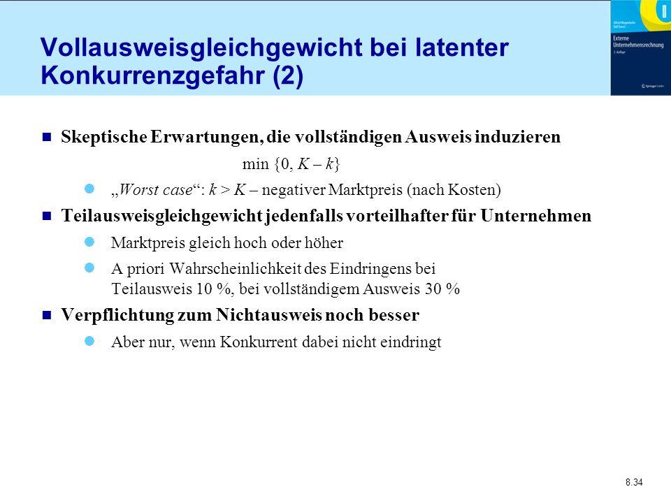 """8.34 Vollausweisgleichgewicht bei latenter Konkurrenzgefahr (2) n Skeptische Erwartungen, die vollständigen Ausweis induzieren min {0, K – k} """"Worst c"""