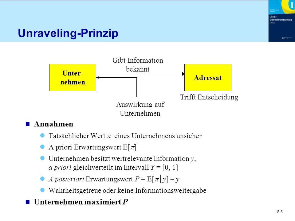 8.6 Unraveling-Prinzip n Annahmen Tatsächlicher Wert  eines Unternehmens unsicher A priori Erwartungswert E[  ] Unternehmen besitzt wertrelevante In