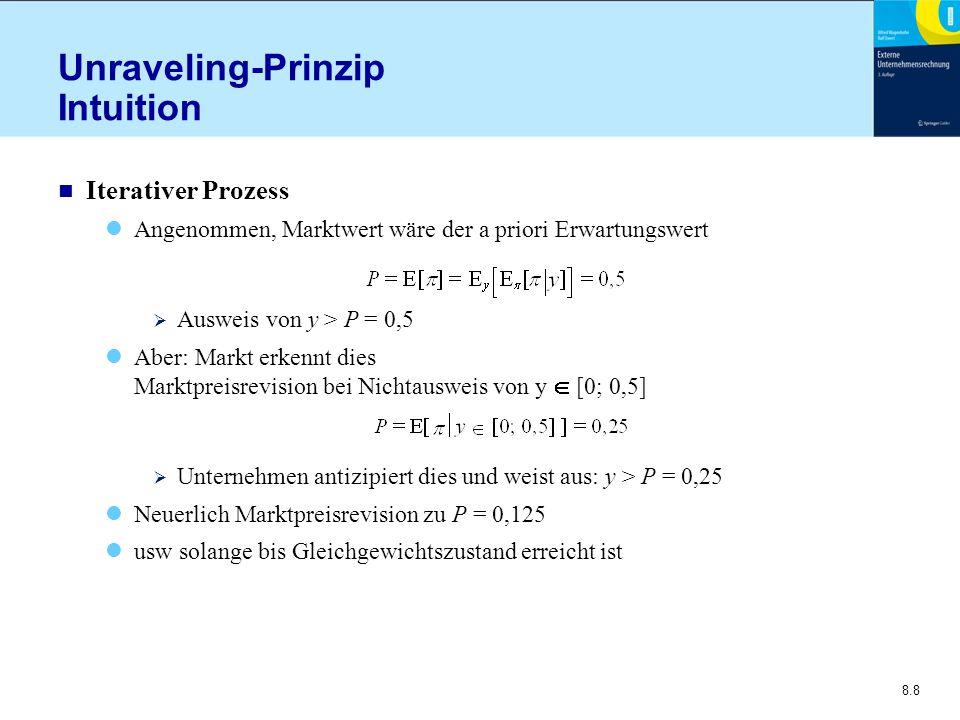 8.8 Unraveling-Prinzip Intuition n Iterativer Prozess Angenommen, Marktwert wäre der a priori Erwartungswert  Ausweis von y > P = 0,5 Aber: Markt erk