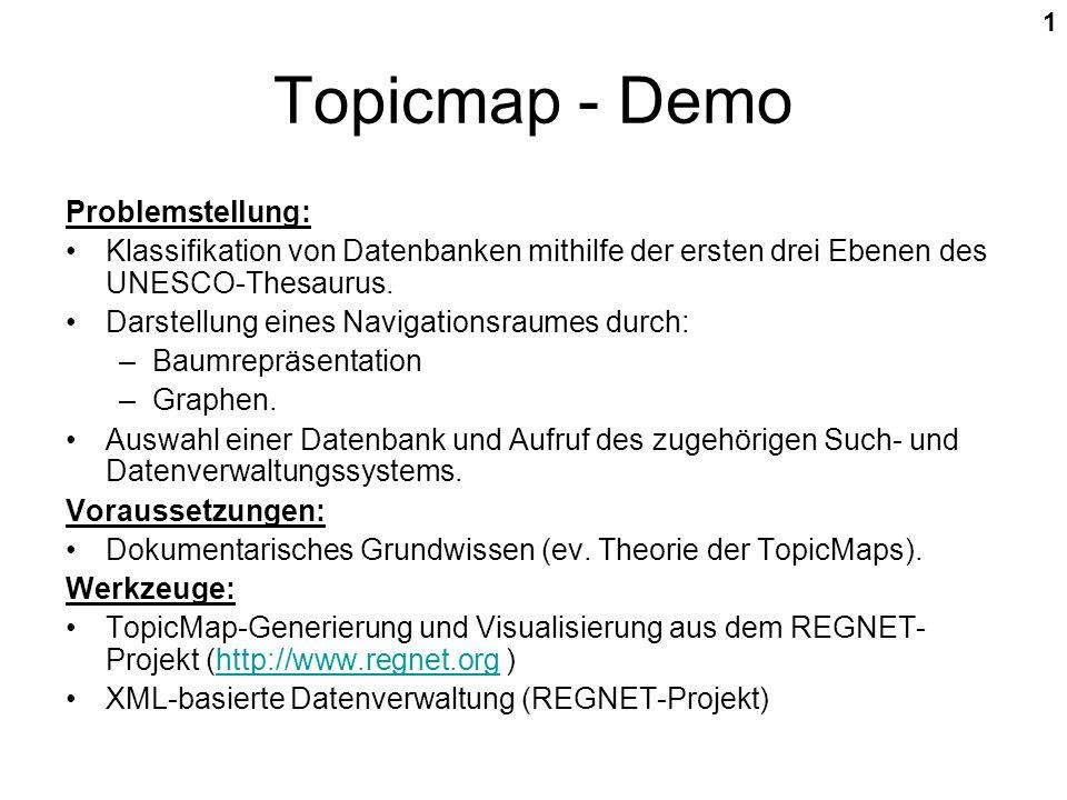 1 Topicmap - Demo Problemstellung: Klassifikation von Datenbanken mithilfe der ersten drei Ebenen des UNESCO-Thesaurus.