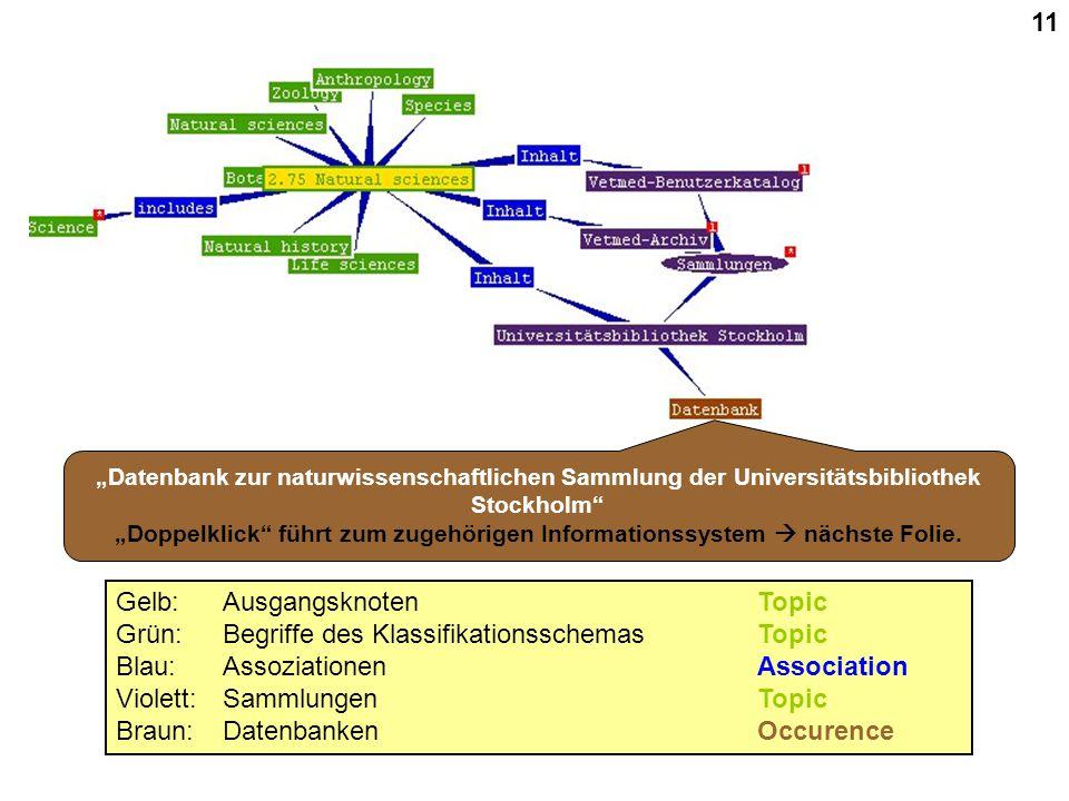 """11 """"Datenbank zur naturwissenschaftlichen Sammlung der Universitätsbibliothek Stockholm """"Doppelklick führt zum zugehörigen Informationssystem  nächste Folie."""