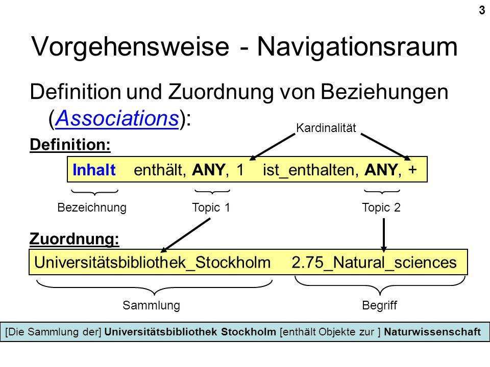 4 Vorgehensweise - Informationsraum Definition von Informationsobjekten oder Informationsprozessen (Occurences).