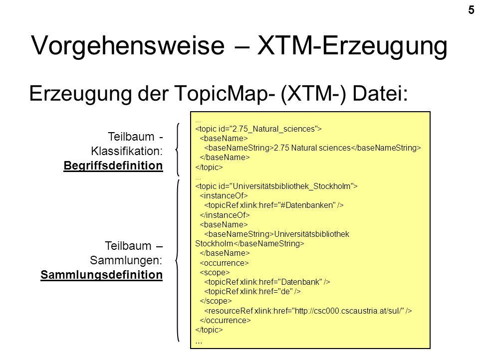 5 Vorgehensweise – XTM-Erzeugung Erzeugung der TopicMap- (XTM-) Datei:...