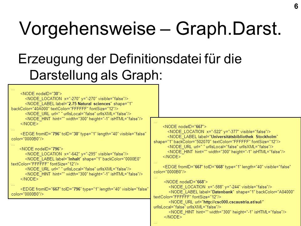 6 Vorgehensweise – Graph.Darst.