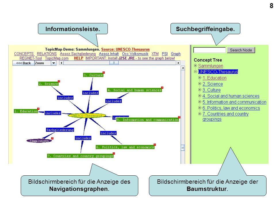 8 Bildschirmbereich für die Anzeige des Navigationsgraphen.