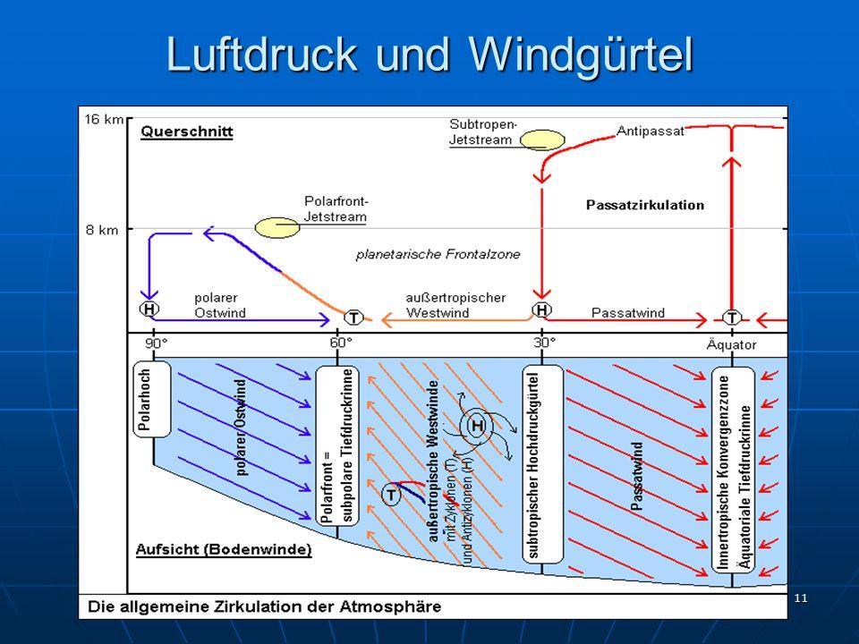11 Luftdruck und Windgürtel