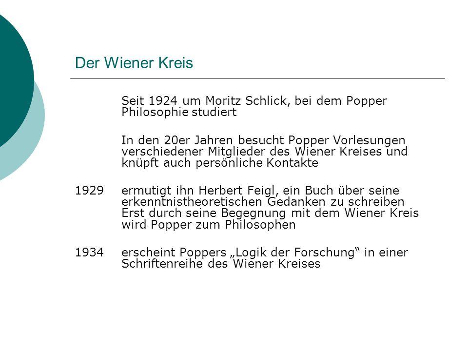 Der Wiener Kreis Seit 1924 um Moritz Schlick, bei dem Popper Philosophie studiert In den 20er Jahren besucht Popper Vorlesungen verschiedener Mitglied