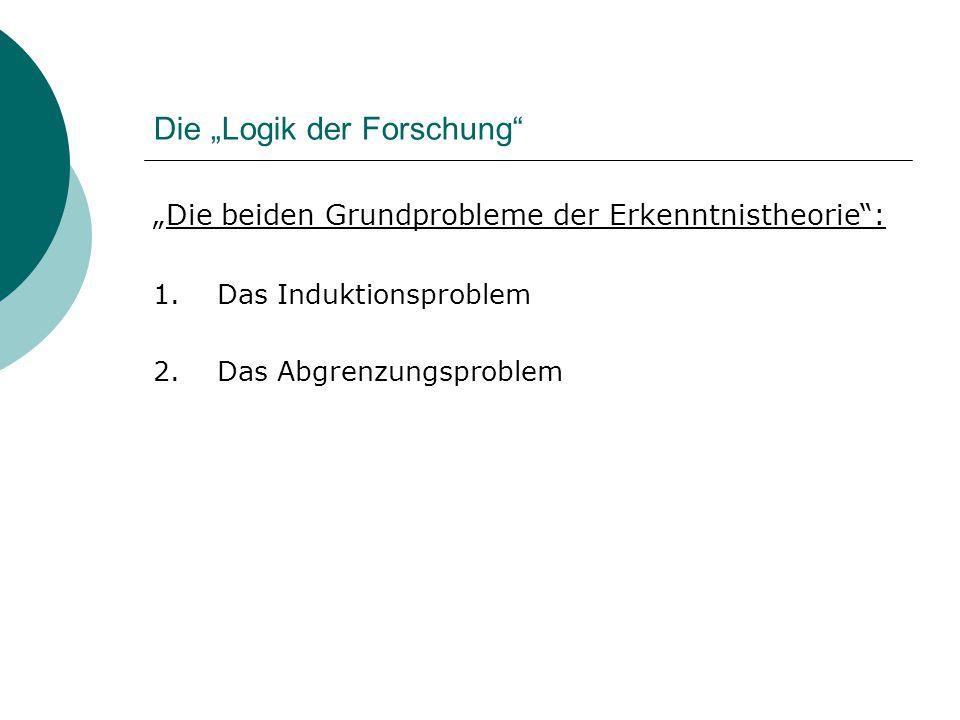 """Die """"Logik der Forschung"""" """"Die beiden Grundprobleme der Erkenntnistheorie"""": 1.Das Induktionsproblem 2.Das Abgrenzungsproblem"""