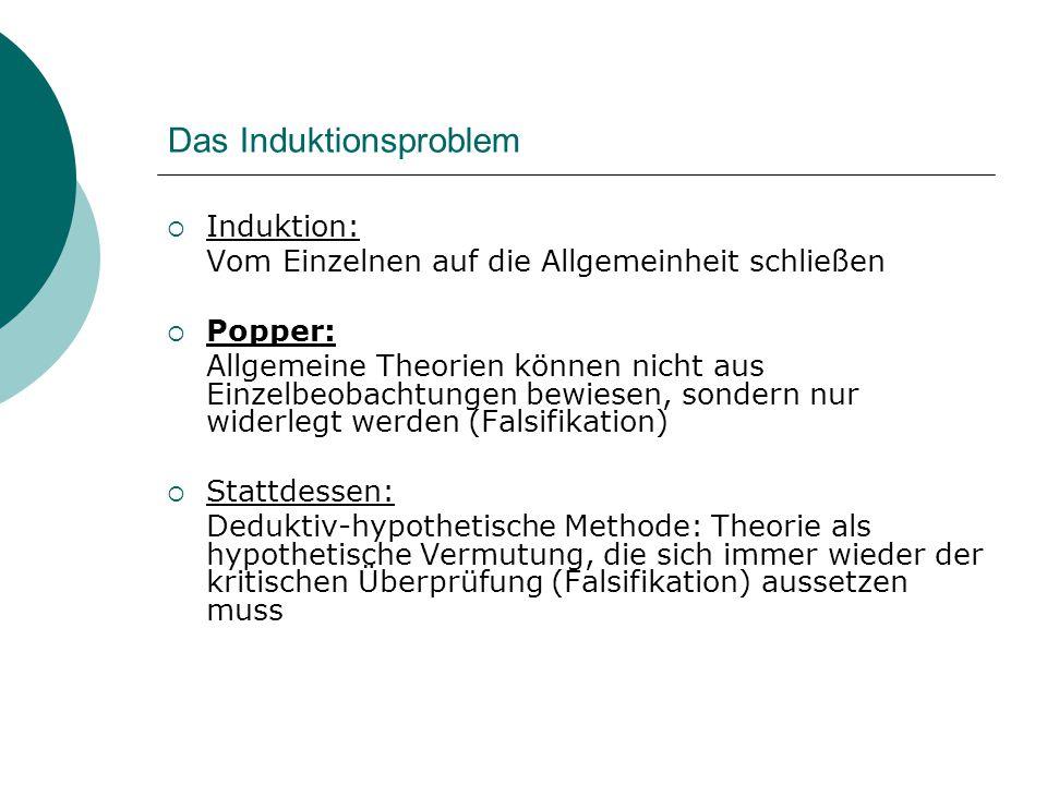 Das Abgrenzungsproblem Abgrenzung wissenschaftlicher Theorien von metaphysischen bzw.