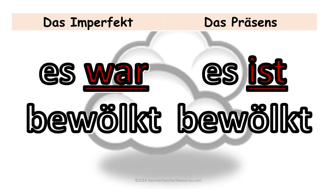 ©2014 GermanTeacherResources.com Das ImperfektDas Präsens