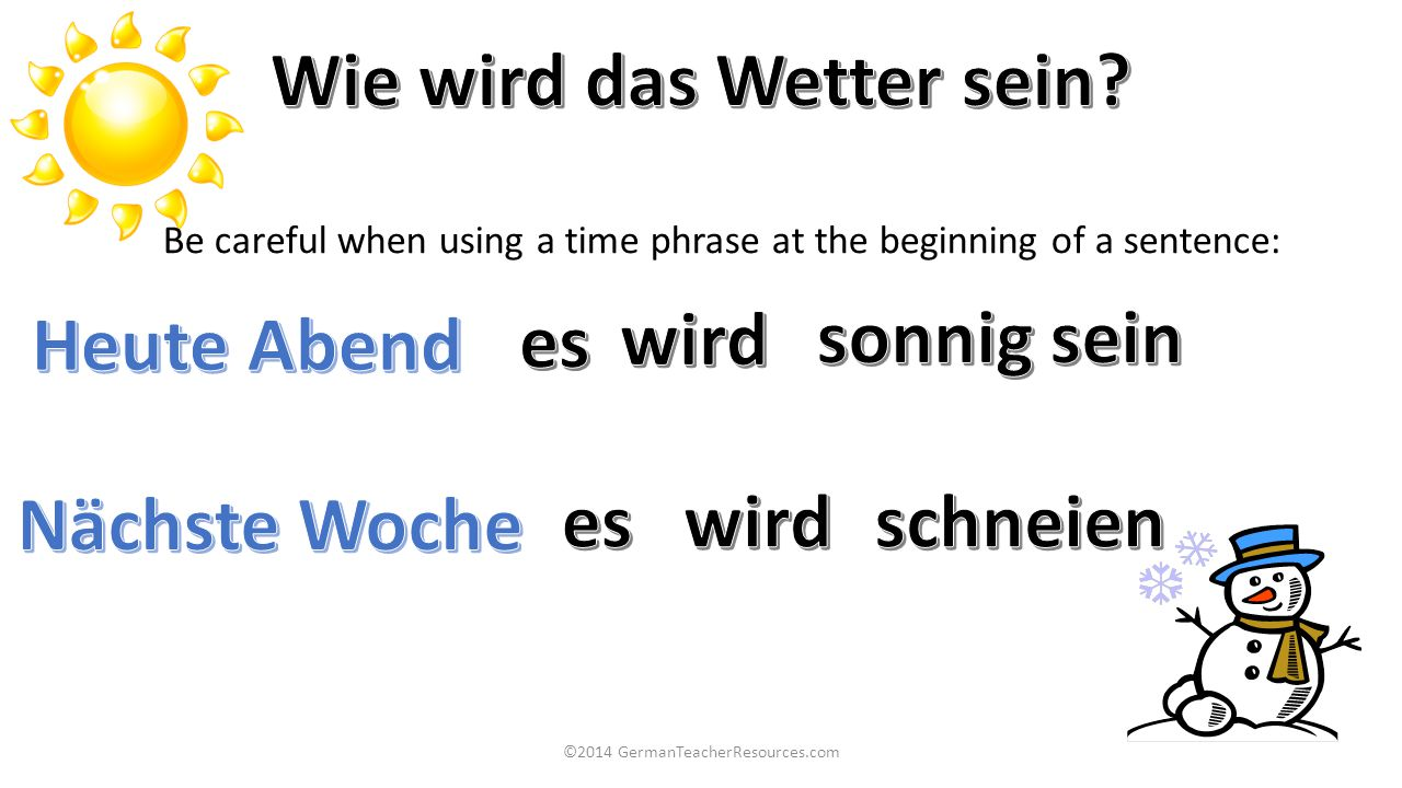 ©2014 GermanTeacherResources.com Be careful when using a time phrase at the beginning of a sentence:
