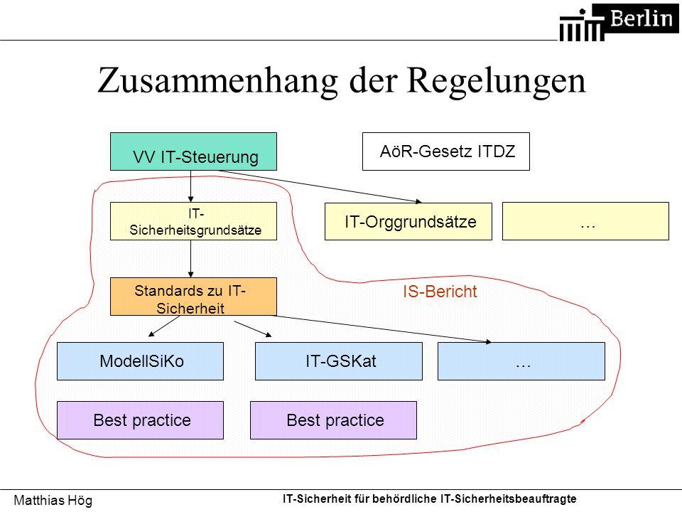 Matthias Hög IT-Sicherheit für behördliche IT-Sicherheitsbeauftragte Zusammenhang der Regelungen VV IT-Steuerung IT- Sicherheitsgrundsätze Standards z