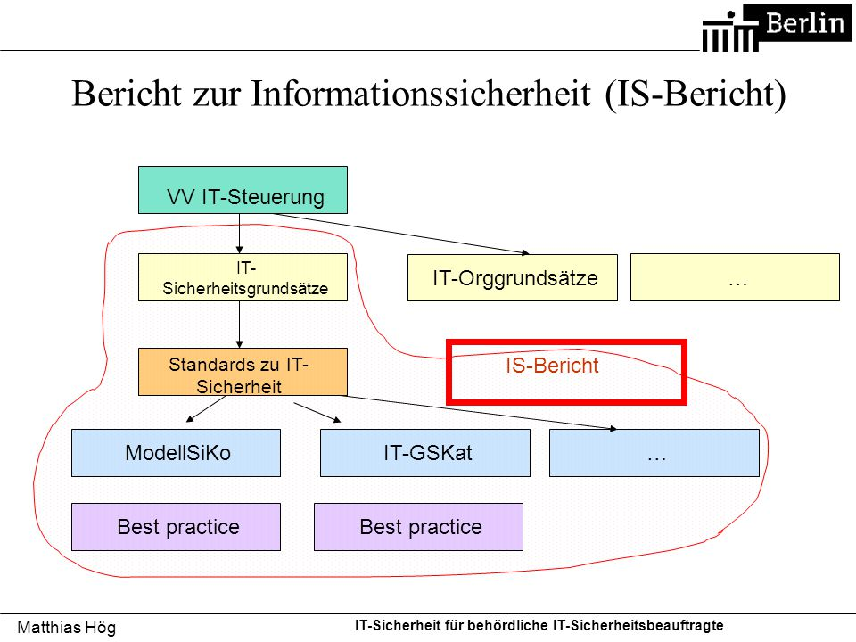 Matthias Hög IT-Sicherheit für behördliche IT-Sicherheitsbeauftragte Bericht zur Informationssicherheit (IS-Bericht) VV IT-Steuerung IT- Sicherheitsgr