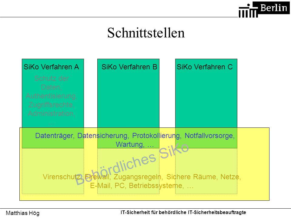 Matthias Hög IT-Sicherheit für behördliche IT-Sicherheitsbeauftragte Schnittstellen Behördliches SiKo SiKo Verfahren ASiKo Verfahren BSiKo Verfahren C
