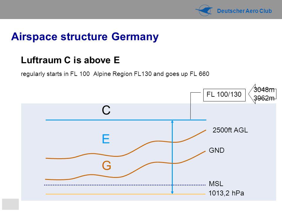 Deutscher Aero Club Luftraum C is above E regularly starts in FL 100 Alpine Region FL130 and goes up FL 660 G E C 1013,2 hPa MSL 2500ft AGL GND 3048m