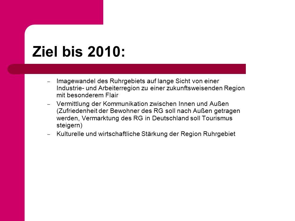 Ziel bis 2010: – Imagewandel des Ruhrgebiets auf lange Sicht von einer Industrie- und Arbeiterregion zu einer zukunftsweisenden Region mit besonderem Flair – Vermittlung der Kommunikation zwischen Innen und Außen (Zufriedenheit der Bewohner des RG soll nach Außen getragen werden, Vermarktung des RG in Deutschland soll Tourismus steigern) – Kulturelle und wirtschaftliche Stärkung der Region Ruhrgebiet