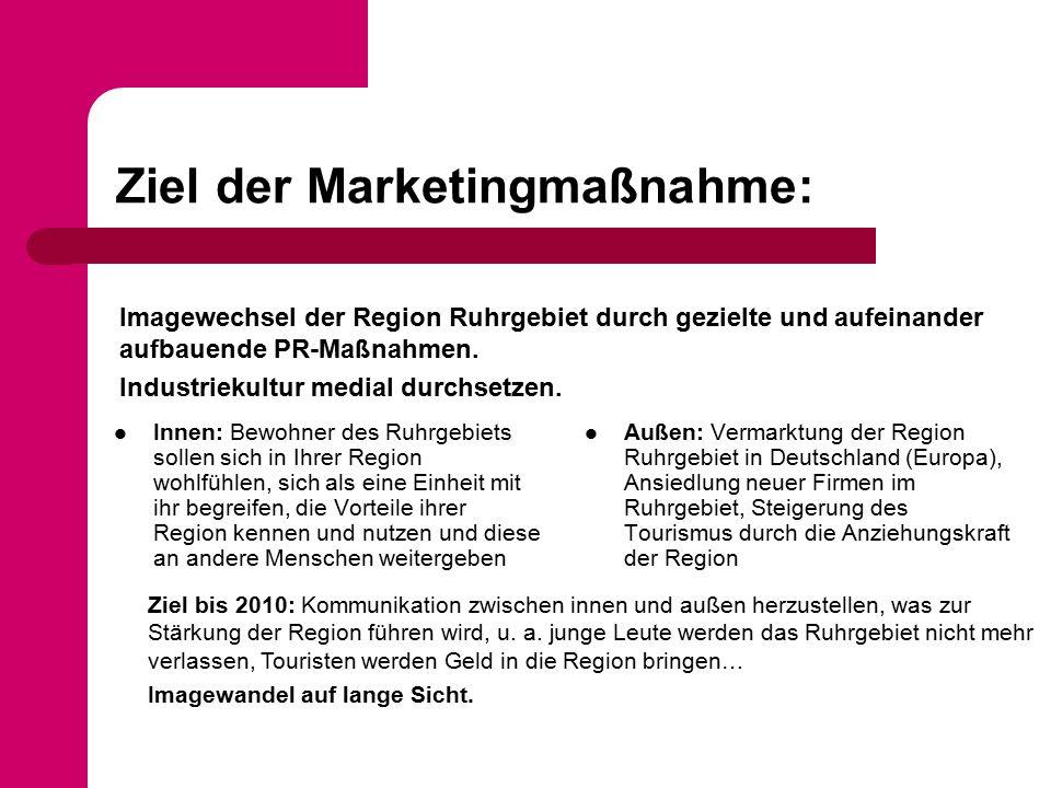 Ziel der Marketingmaßnahme: Innen: Bewohner des Ruhrgebiets sollen sich in Ihrer Region wohlfühlen, sich als eine Einheit mit ihr begreifen, die Vorte