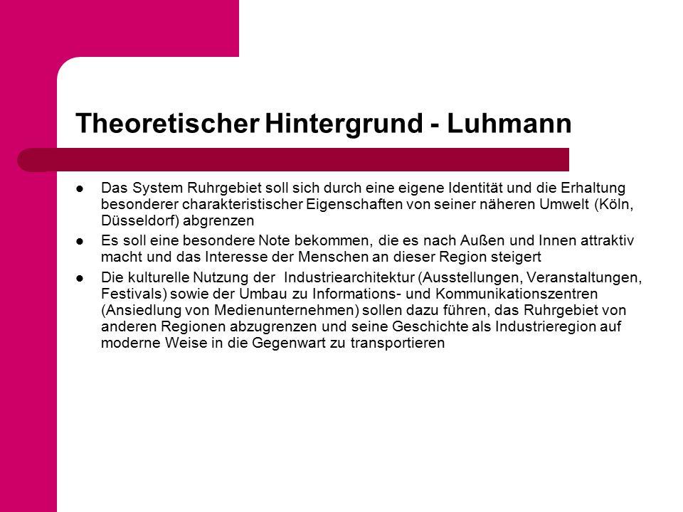 Theoretischer Hintergrund - Luhmann Das System Ruhrgebiet soll sich durch eine eigene Identität und die Erhaltung besonderer charakteristischer Eigens