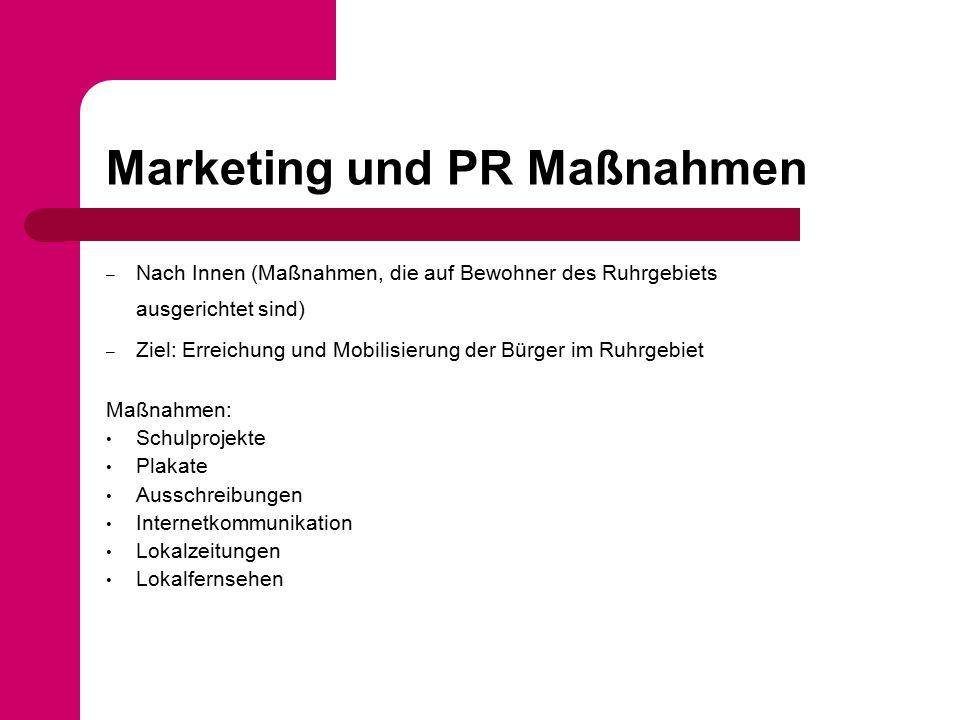 Marketing und PR Maßnahmen – Nach Innen (Maßnahmen, die auf Bewohner des Ruhrgebiets ausgerichtet sind) – Ziel: Erreichung und Mobilisierung der Bürge