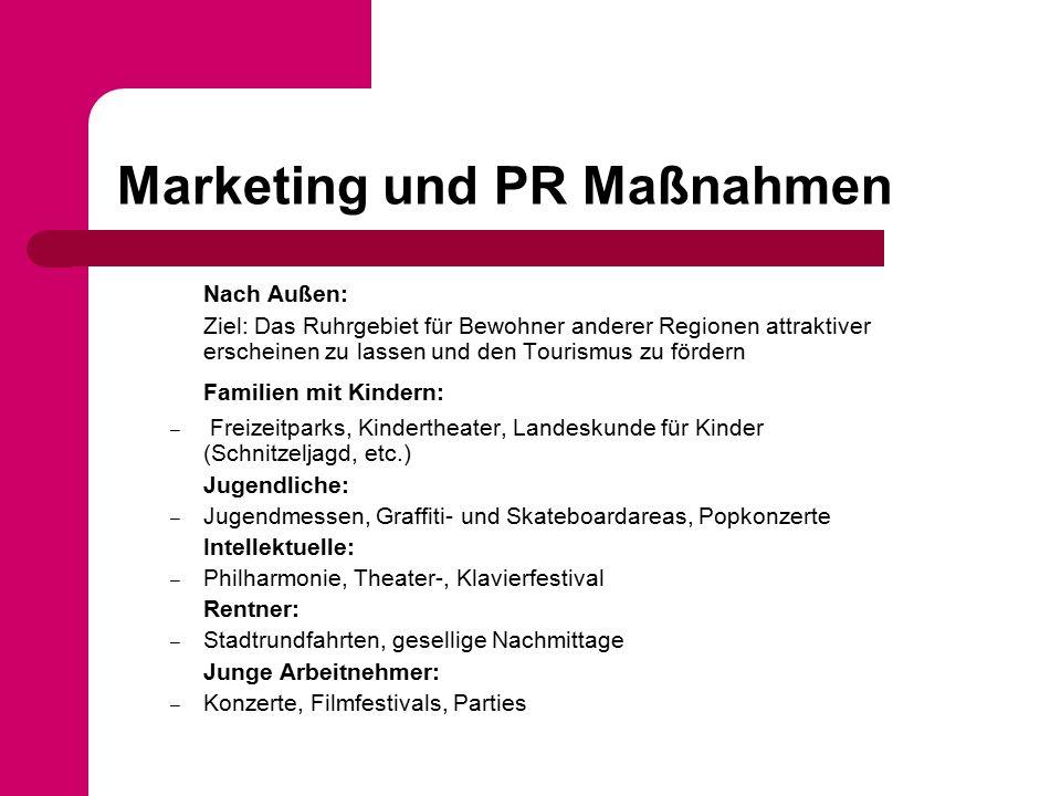 Marketing und PR Maßnahmen Nach Außen: Ziel: Das Ruhrgebiet für Bewohner anderer Regionen attraktiver erscheinen zu lassen und den Tourismus zu förder