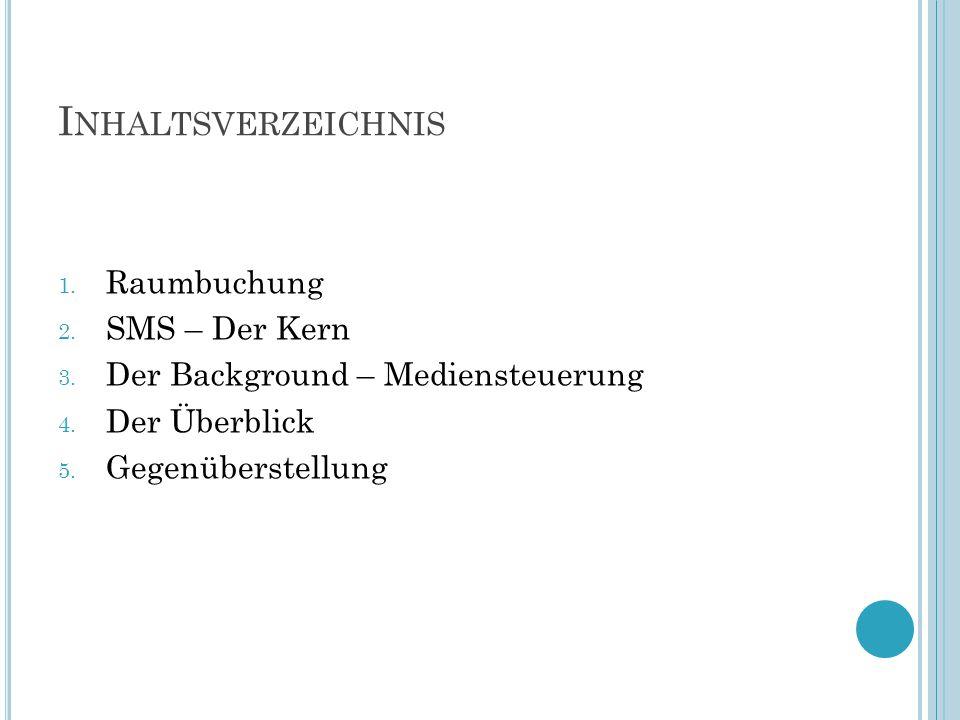 I NHALTSVERZEICHNIS 1. Raumbuchung 2. SMS – Der Kern 3.