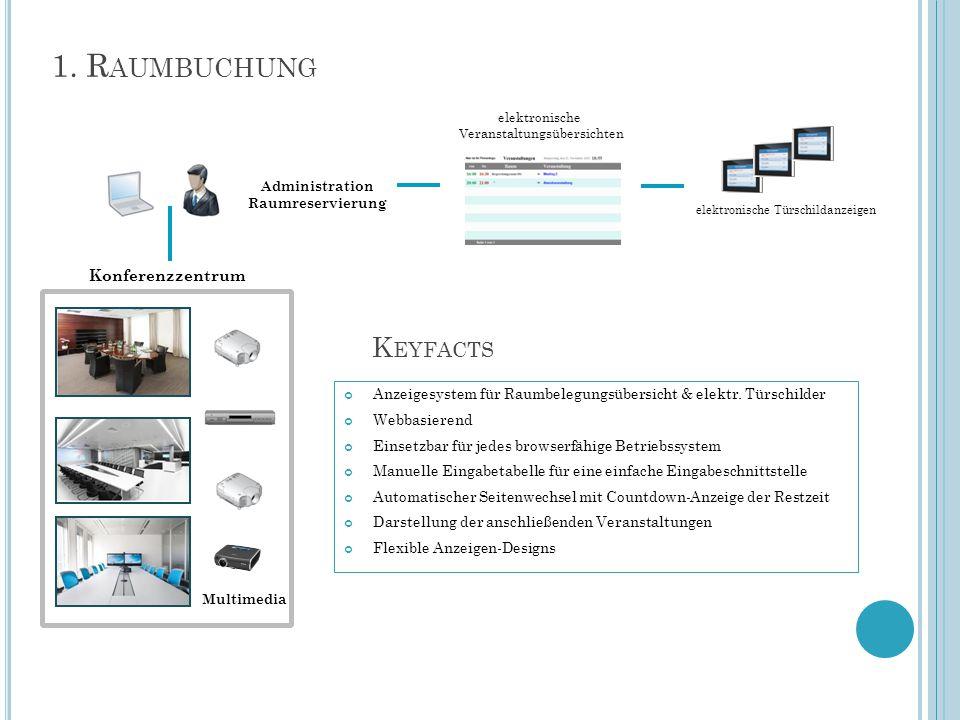 1. R AUMBUCHUNG Anzeigesystem für Raumbelegungsübersicht & elektr.