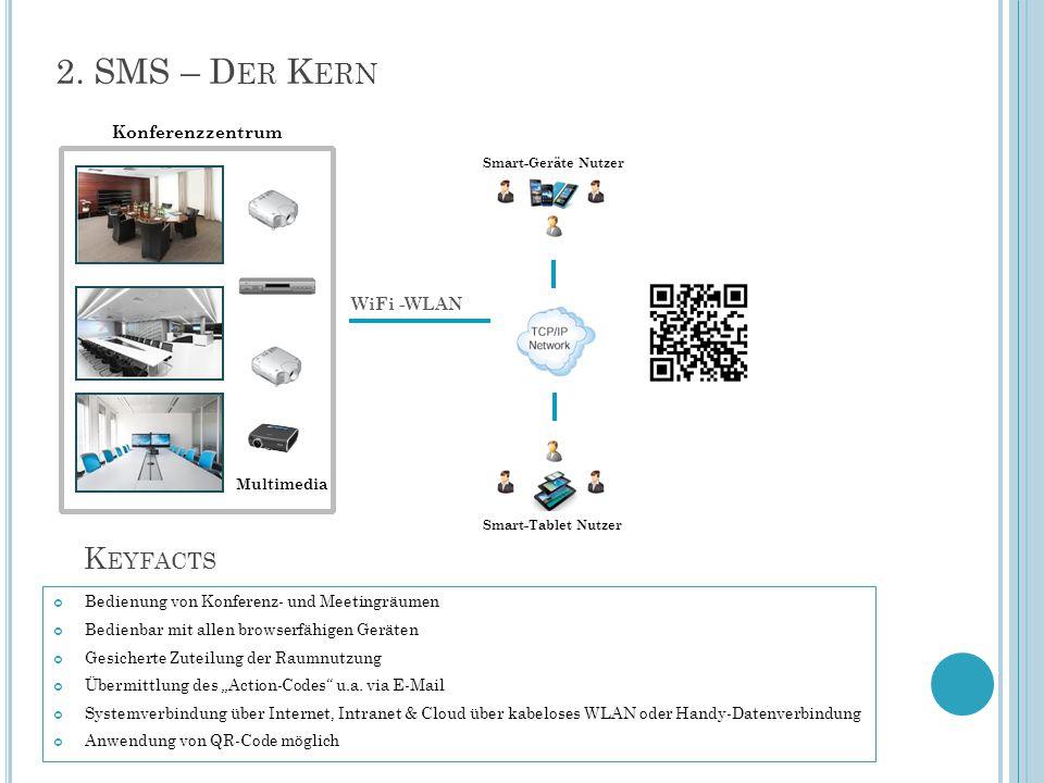Konferenzzentrum Multimedia Bindung aller Netzwerktools und Mediensteuerungen Direkte Steuerung von netzwerkfähigen Geräten Individuelle Oberflächengestaltung Einfache Bedienung Zentrale Kontrolle & Überwachung des gesamten Systems K EYFACTS 3.