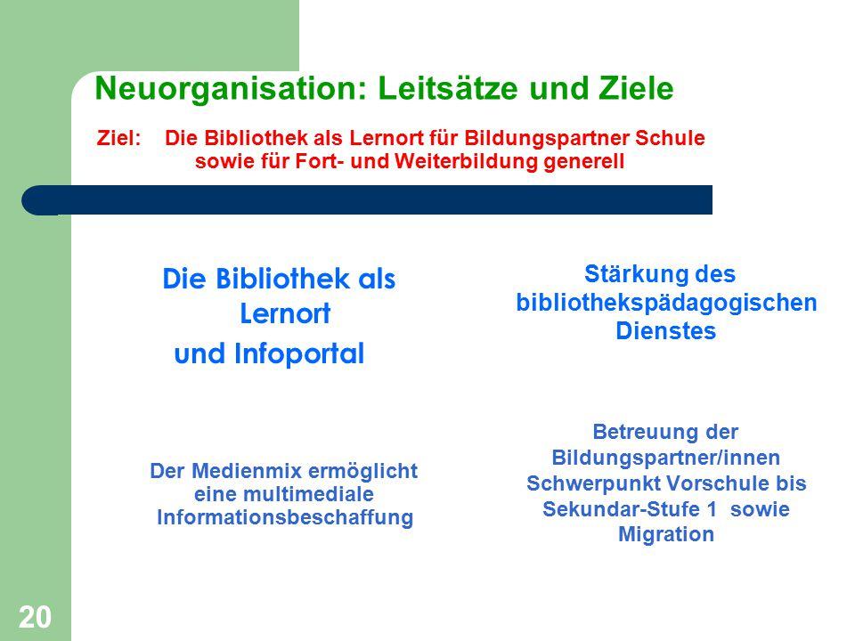 20 Neuorganisation: Leitsätze und Ziele Ziel: Die Bibliothek als Lernort für Bildungspartner Schule sowie für Fort- und Weiterbildung generell Die Bib