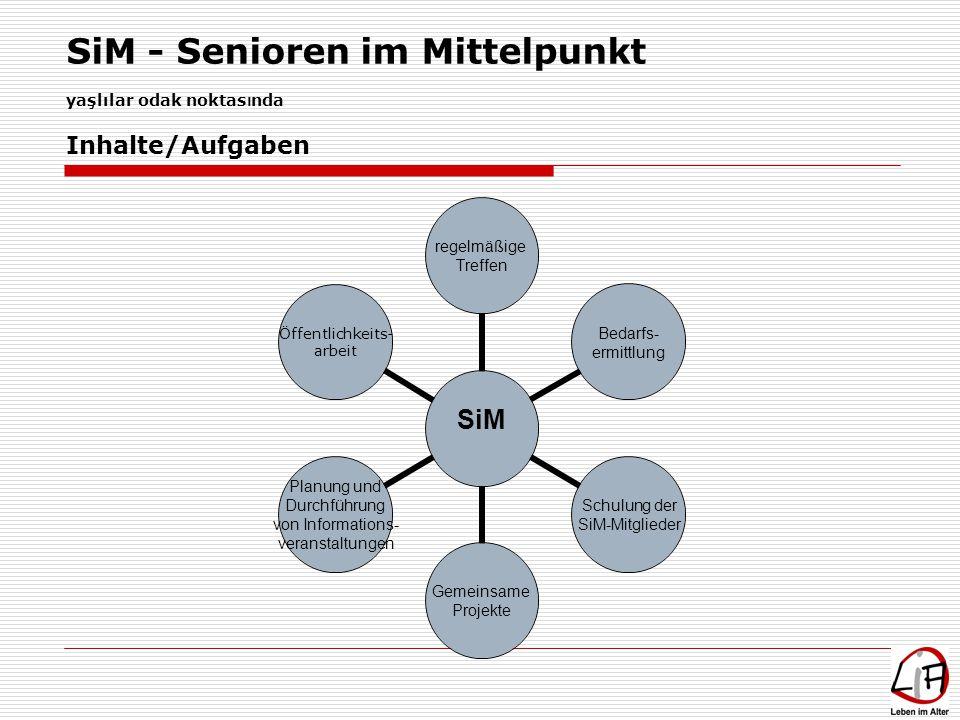 SiM - Senioren im Mittelpunkt yaşlılar odak noktas ı nda SiM regelmäßige Treffen Bedarfs- ermittlung Schulung der SiM-Mitglieder Gemeinsame Projekte P