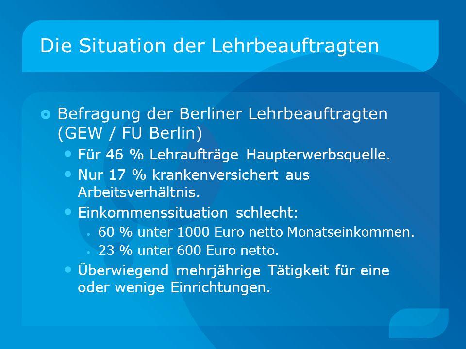 Die Situation der Lehrbeauftragten  Befragung der Berliner Lehrbeauftragten (GEW / FU Berlin) Für 46 % Lehraufträge Haupterwerbsquelle. Nur 17 % kran