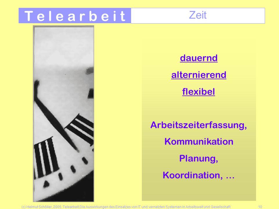 (c) Helmut Schöller, 2005, Telearbeit,Die Auswirkungen des Einsatzes von IT und vernetzten Systemen in Arbeitswelt und Gesellschaft10 T e l e a r b e i t Zeit dauernd alternierend flexibel Arbeitszeiterfassung, Kommunikation Planung, Koordination, …
