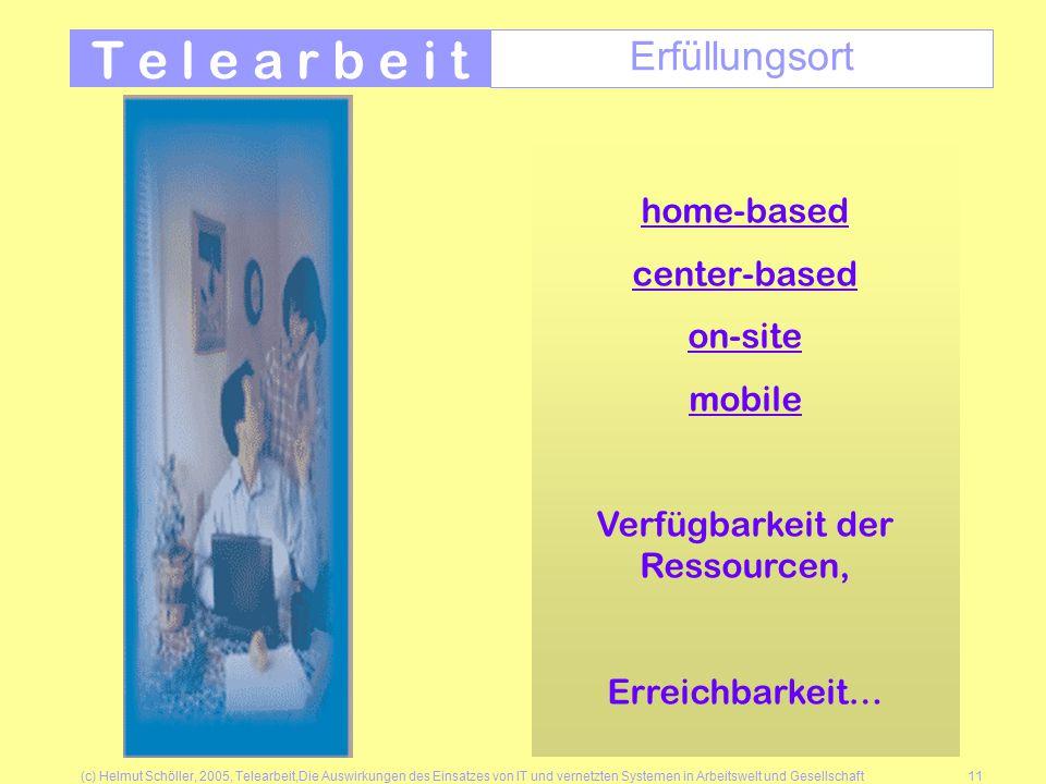 (c) Helmut Schöller, 2005, Telearbeit,Die Auswirkungen des Einsatzes von IT und vernetzten Systemen in Arbeitswelt und Gesellschaft11 T e l e a r b e i t Erfüllungsort home-based center-based on-site mobile Verfügbarkeit der Ressourcen, Erreichbarkeit…