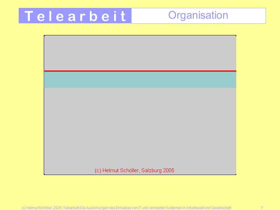 (c) Helmut Schöller, 2005, Telearbeit,Die Auswirkungen des Einsatzes von IT und vernetzten Systemen in Arbeitswelt und Gesellschaft7 T e l e a r b e i t Organisation