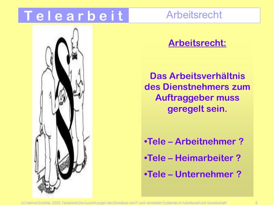 (c) Helmut Schöller, 2005, Telearbeit,Die Auswirkungen des Einsatzes von IT und vernetzten Systemen in Arbeitswelt und Gesellschaft8 T e l e a r b e i t Arbeitsrecht Arbeitsrecht: Das Arbeitsverhältnis des Dienstnehmers zum Auftraggeber muss geregelt sein.